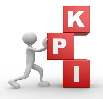 3 KPIs para medir el éxito de tu tienda online